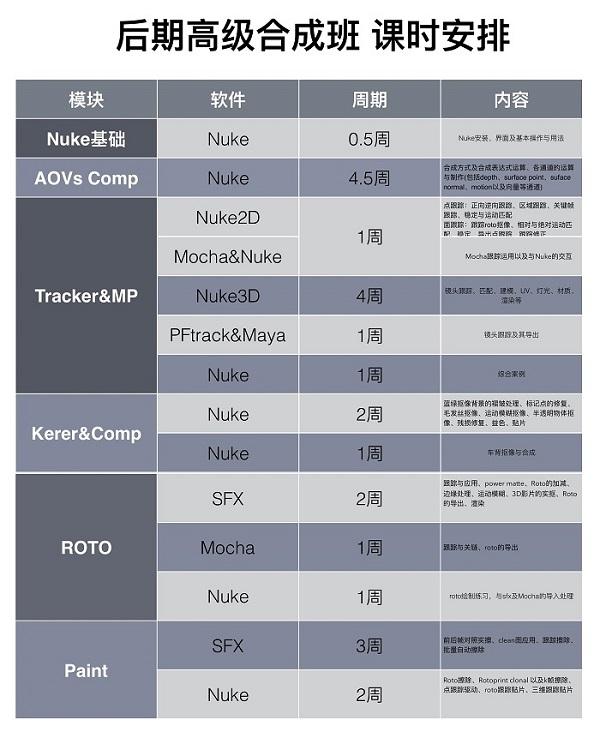 霍爷NUKE公社影视后期课程设置-22.jpg